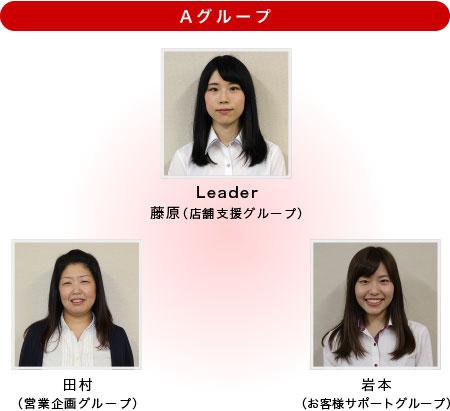 Aグループ