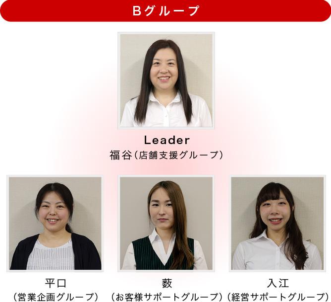 Bグループ